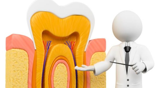 Diş İltihap Kurutucu İlaç İsimleri